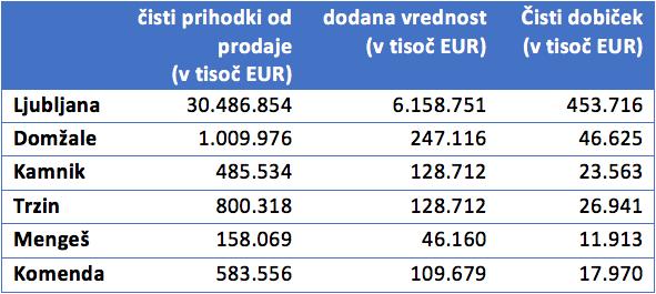 EU_Tabela2