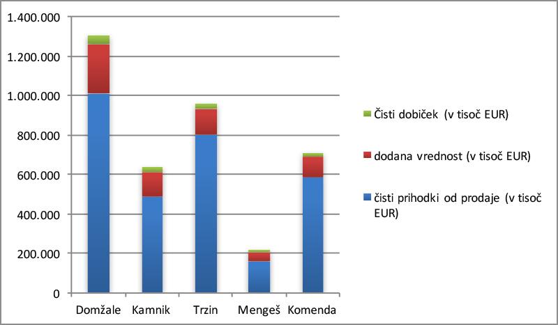 EU_Tabela2_graf